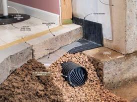 stay dry-ohio-basement-waterproofing-and-foundation-repair-063